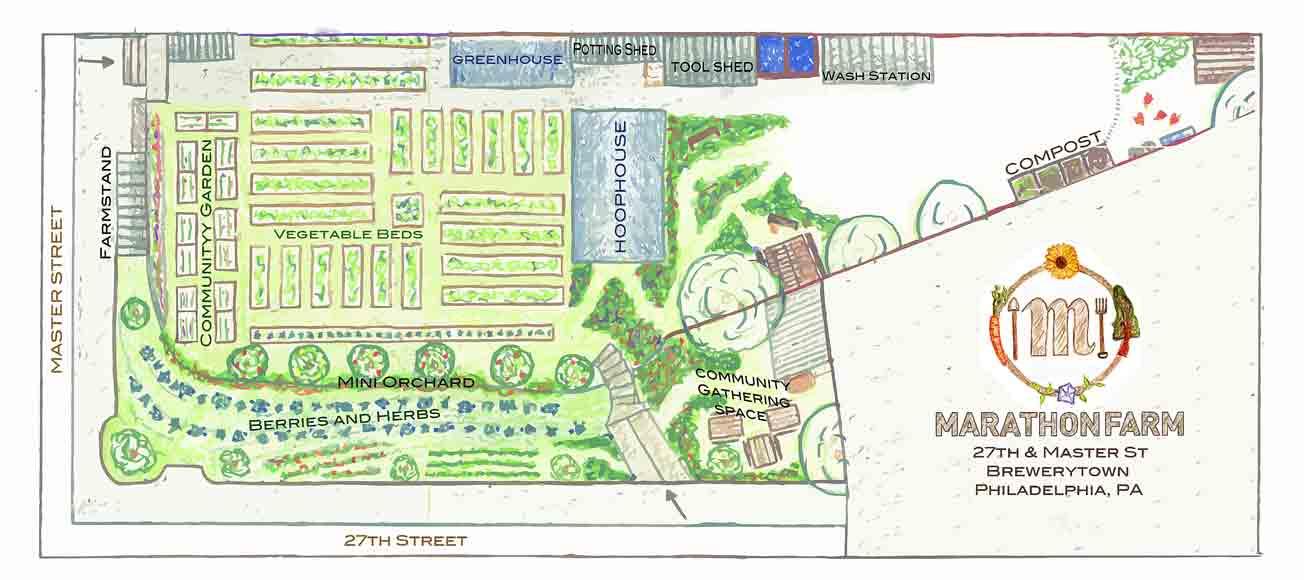 Marathon Restaurants Next Location An Urban Farm In